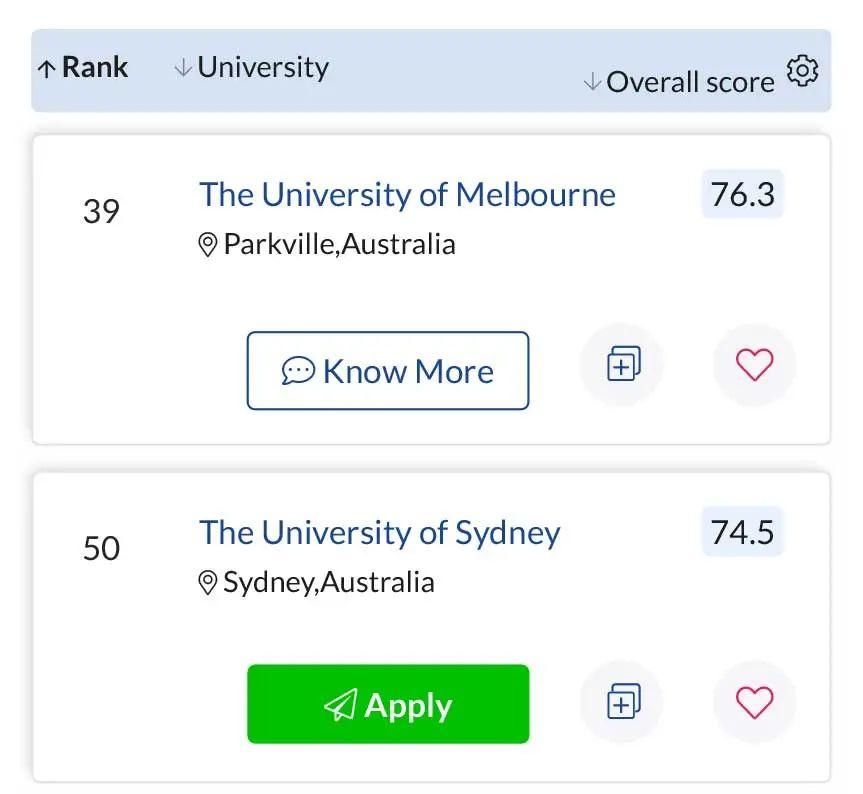 2021QS世界大学排名,你骄傲了吗又?